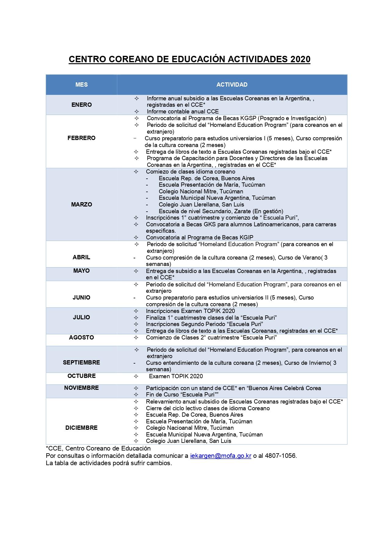 Centro Coreano de Educación Actividades 2020.jpg